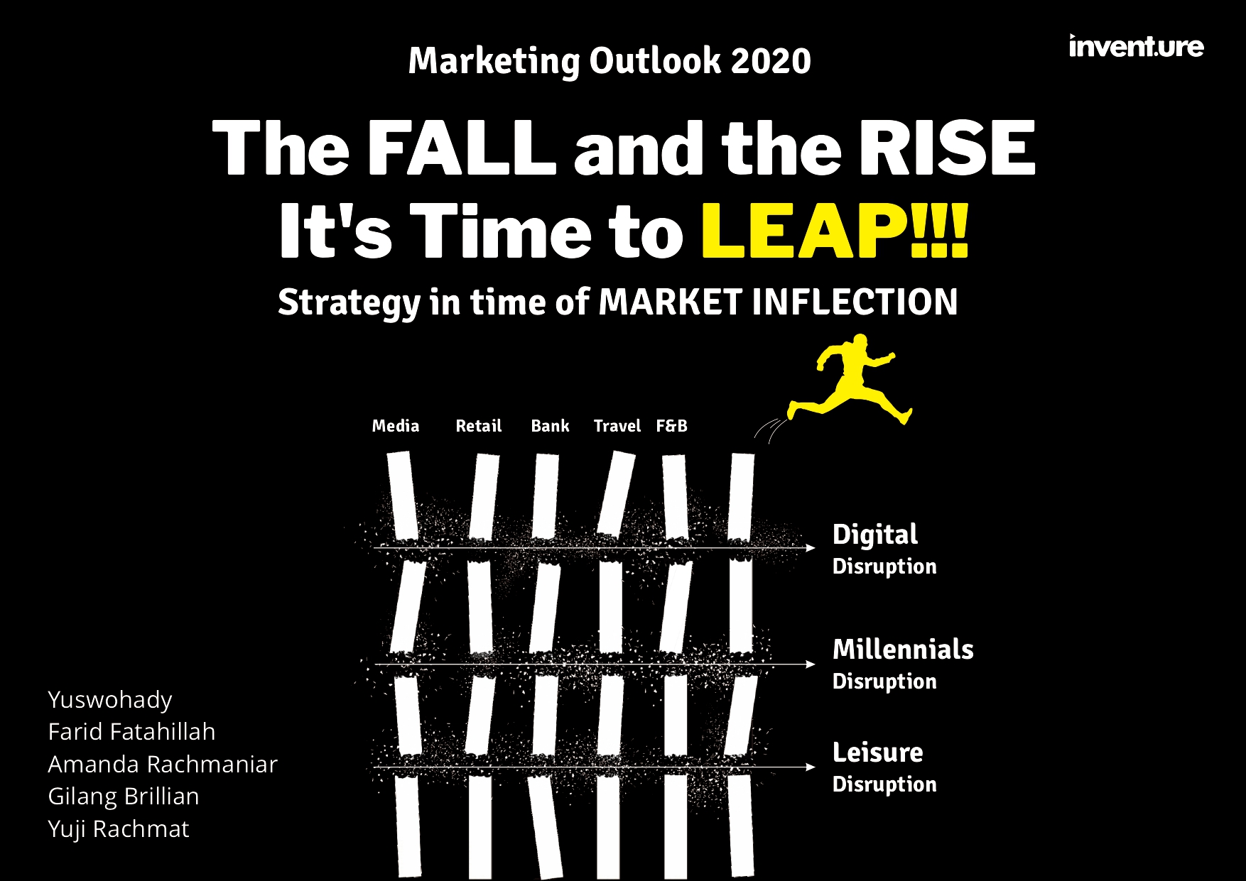 MARKETING OUTLOOK 2020